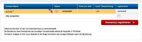 Wollte Sigmar Gabriel tatsächlich eine Domain bestellen für seine Partei?