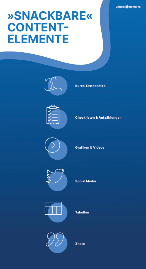 Snackbare Content-Elemente als Teil wichtiger SEO-Tipps