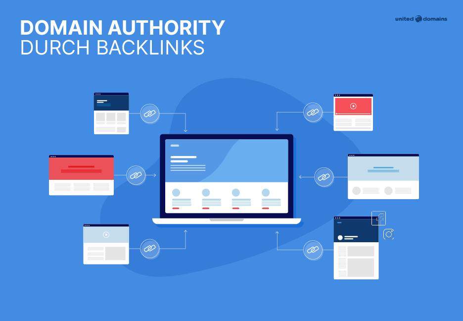 Domain Authority durch Backlinks visualisiert
